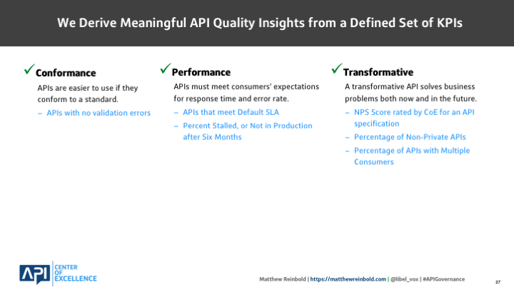 Api governance for it culture change as we stepped back and attempted to answer what makes a good api we saw three categories of numbers emerge conformance performance and transformative malvernweather Gallery